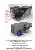Эмульсионная установка 3-5т/ч