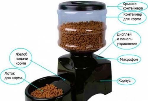 Автоматическая кормушка для собак и коше